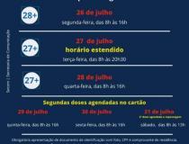 Covid-19: Saúde divulga cronograma de vacinação para a próxima semana
