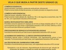 """ARARAS SAI DO """"VERMELHO"""", AVANÇA PARA A FASE AMARELA DO PLANO SÃO PAULO E ATIVIDADES NÃO ESSENCIAIS RETORNAM AMANHÃ (8)"""